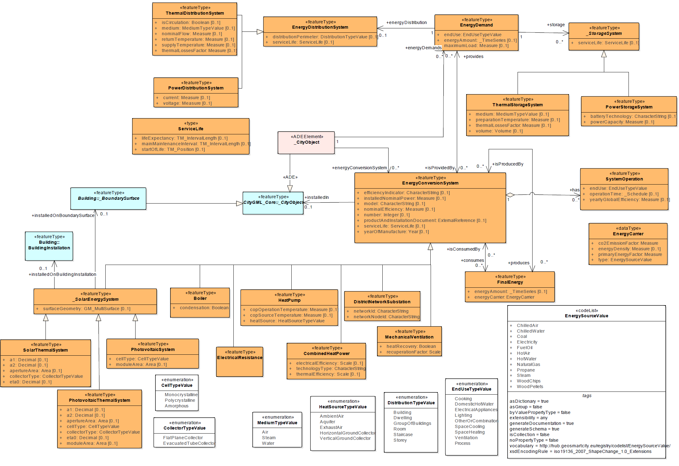 doc/guidelines/fig/Systems.png