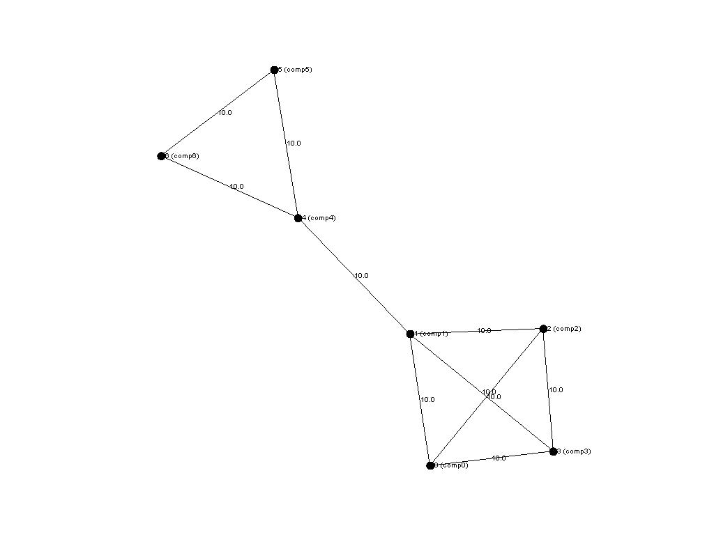 src/test/resources/clustering/test-images/clustering.midSizeDemoCluster.png