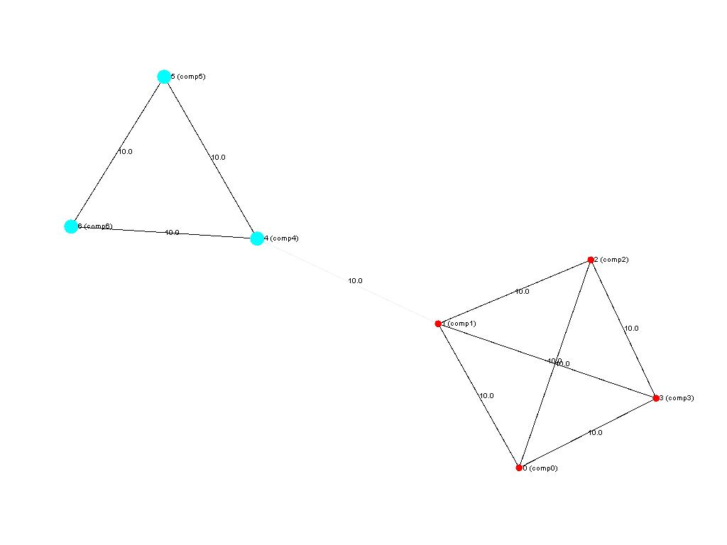 src/test/resources/clustering/test-images/clustering.midSizeDemoCluster/DBSCANClusteringAlgorithm.png
