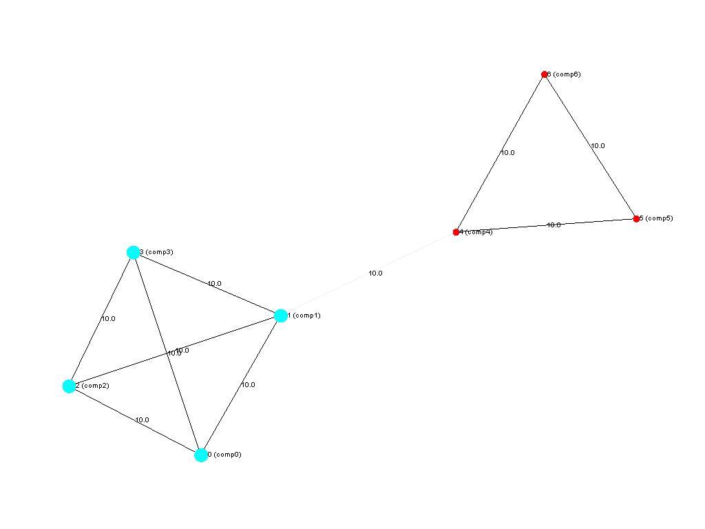 src/test/resources/clustering/test-images/clustering.midSizeDemoCluster/SpectralClusteringAlgorithm.png