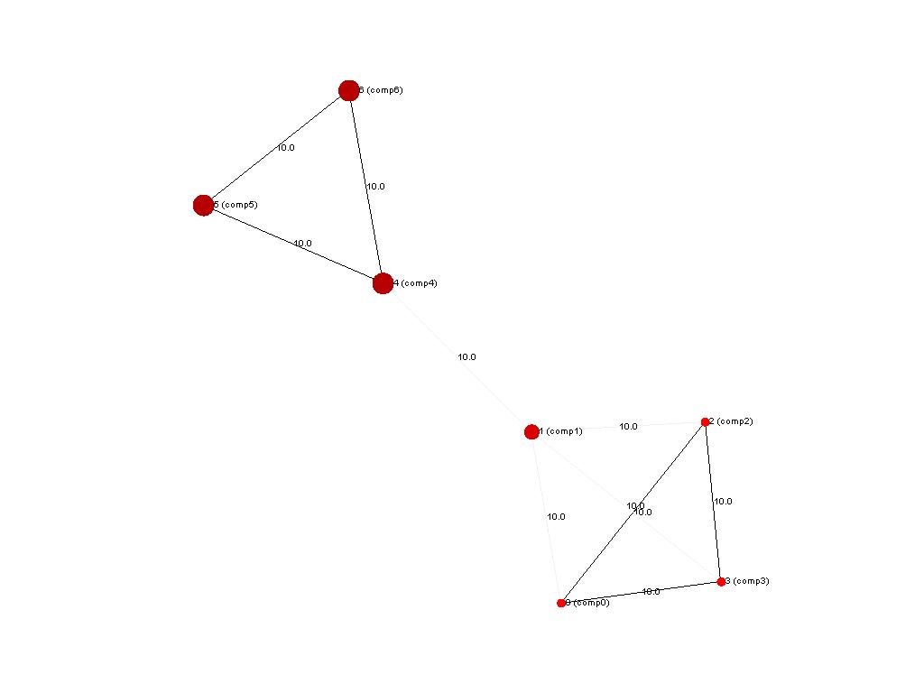 src/test/resources/clustering/test-images/clustering.midSizeDemoCluster/AffinityPropagationAlgorithm.png