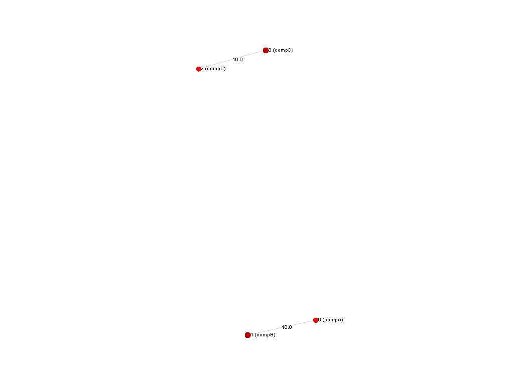 src/test/resources/clustering/test-images/clustering.unambiguousCluster/AffinityPropagationAlgorithm.png