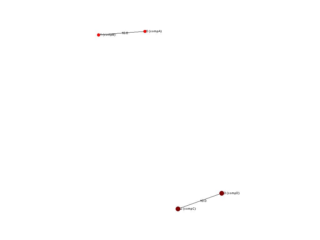 src/test/resources/clustering/test-images/clustering.unambiguousCluster/DBSCANClusteringAlgorithm.png