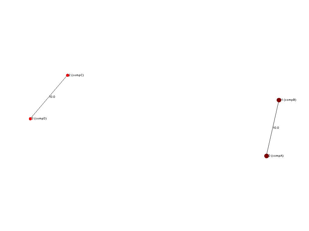 src/test/resources/clustering/test-images/clustering.unambiguousCluster/SpectralClusteringAlgorithm.png